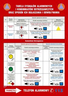 DB024 - Tablica sygnałów alarmowych obrony cywilnej kraju - instrukcja ppoż