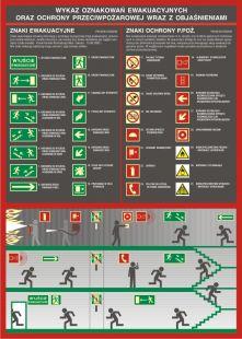 DC001 - Wykaz oznakowań ewakuacyjnych oraz ppoż. 1
