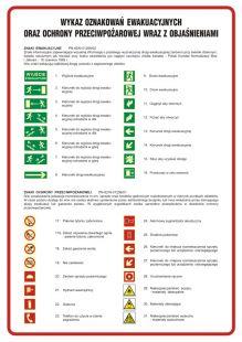 DC002 - Wykaz oznakowań ewakuacyjnych oraz ppoż. 2