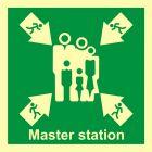 FB034 - Miejsce ewakuacji przy głównej stacji kontroli - znak morski