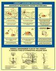 FD001 - Instrukcja wodowania tratwy ratunkowej