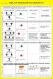 FD003 - Tablica sygnałów ratunkowych - znak morski - Przepisy dot. składowania i stosowania materiałów niebezpiecznych
