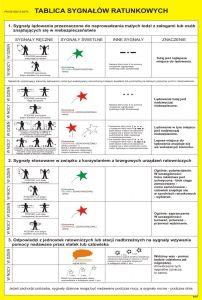 FD003 - Tablica sygnałów ratunkowych - znak morski - Minimalne wymagania dla sygnałów ręcznych