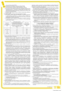 IAU01 - Wykaz prac zabronionych młodocianym