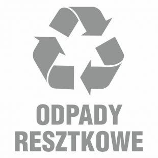Odpady resztkowe