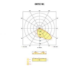 Oprawa awaryjna - oświetlenie drogi ewakuacyjnej ONTEC S W1 W2