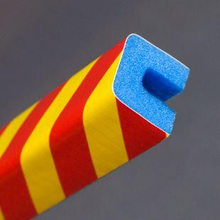 Profil ochronny ostrzegawczy czerwono - żółty