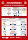 Tablica sygnałów alarmowych obrony cywilnej kraju - instrukcja ppoż - DB024