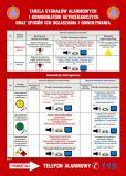 Tablica sygnałów alarmowych obrony cywilnej kraju - instrukcja ppoż - DB024 - Znaki bezpieczeństwa i zdrowia – dyrektywa 92/58/EWG