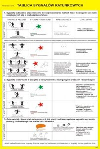 Tablica sygnałów ratunkowych - znak morski - FD003 - Minimalne wymagania dla sygnałów ręcznych