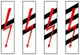 Wskaźnik uprzedzający W11b wąski - znak kolejowy - Kolejowe wskaźniki ogólnoeksploatacyjne (W-1 – W11)