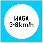 Wskaźnik ważenia składu W30 - znak kolejowy