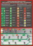 Wykaz oznakowań ewakuacyjnych oraz ppoż. 1 - Bezpieczeństwo imprez masowych – warunki ewakuacyjne