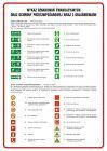 Wykaz oznakowań ewakuacyjnych oraz ppoż. 2